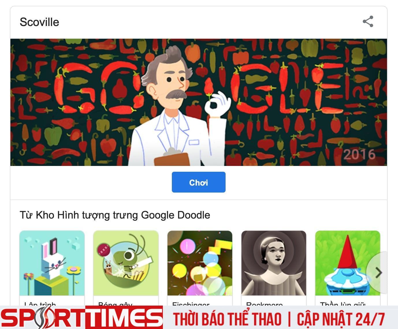 Trò chơi phổ biến về Hình tượng trưng của Google là gì?