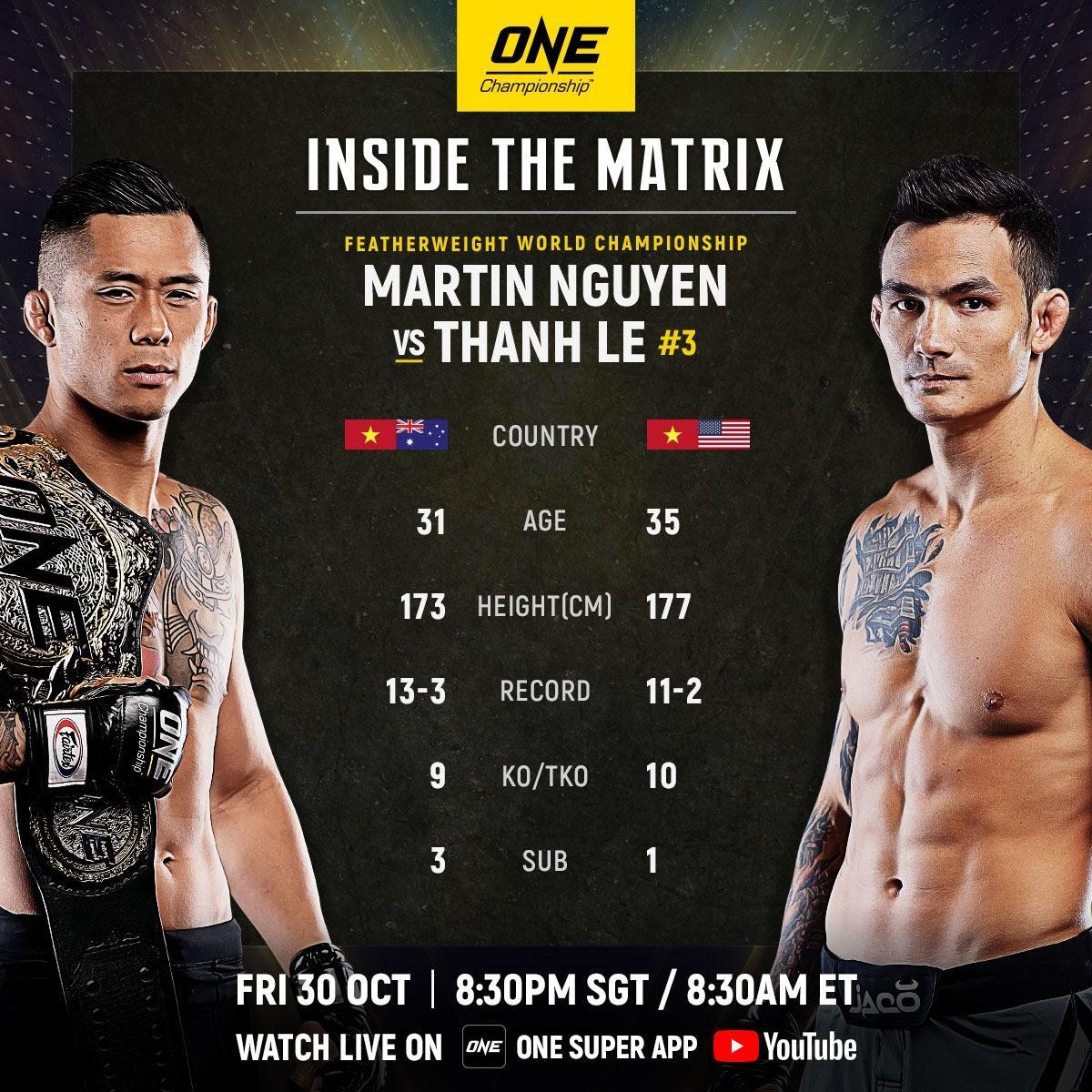 Đại chiến MMA: Martin Nguyễn nhận thất bại trước đồng hương Thanh Le