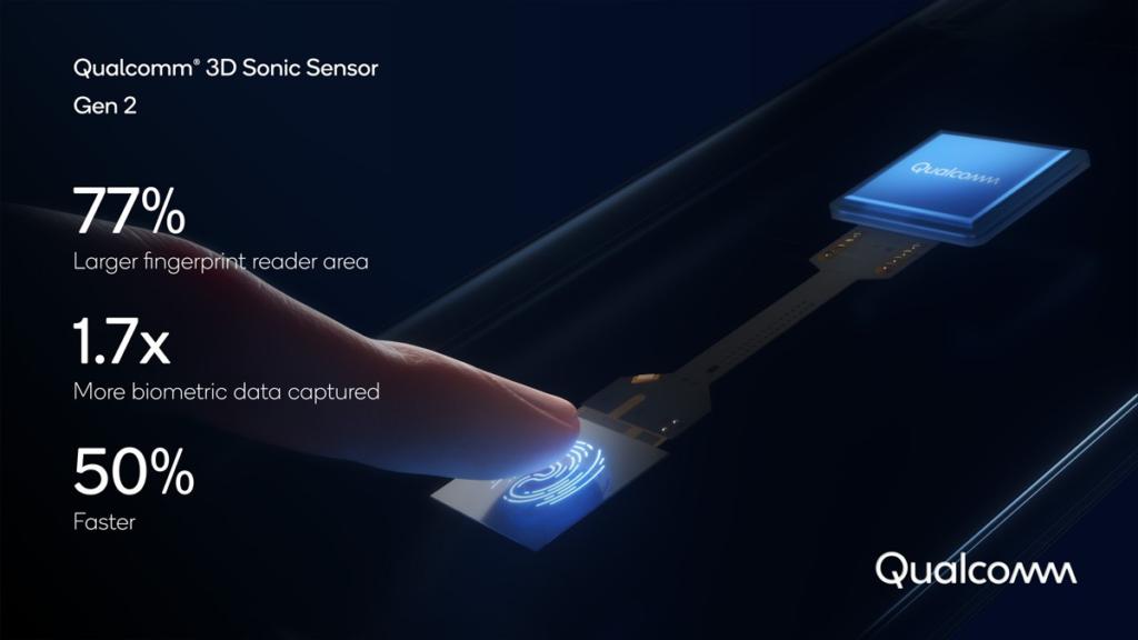 Qualcomm ra mắt cảm biến âm thanh 3D Sonic mới