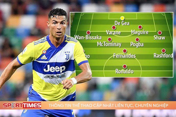 Đội hình trong mơ của MU khi có Ronaldo